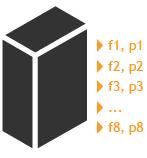Configuración multisalida (MO) de un sistema de potencia de inducción
